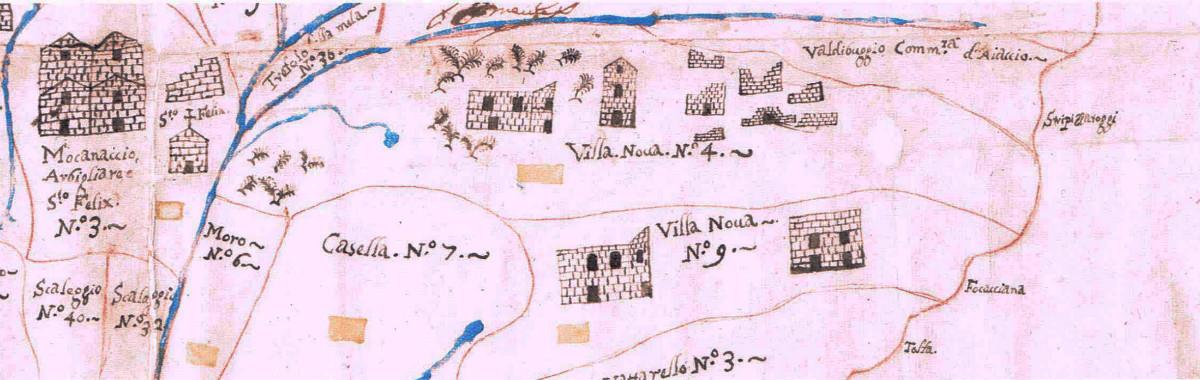 Archéologie et Toponymie à Villanova